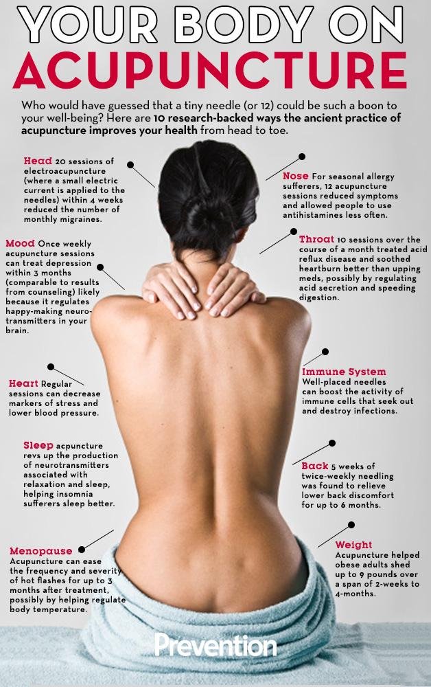 Comprehensive Pain Management by Judy Lee M.D., Ph.D (Pain ...